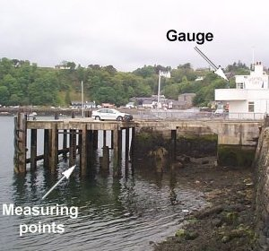 Tide gauge location